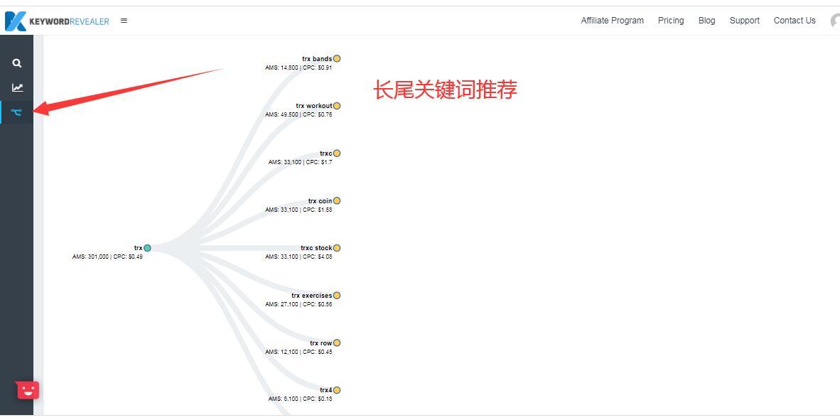 keywordrevealer.com 国外一个性价比非常高的收费关键词研究网站